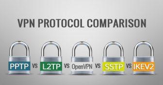 Comparação de protocolos VPN: PPTP x L2TP x OpenVP